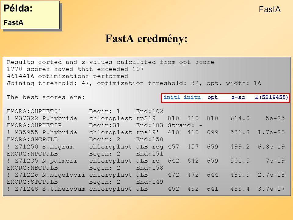 FastA (Pearson and Lipman) 1. Rövid, rögzített hosszúságú azonos betűsor keresése 2. Minden átló pontszámát meghatározzuk. 3. A 10 legmagasabb pontszá
