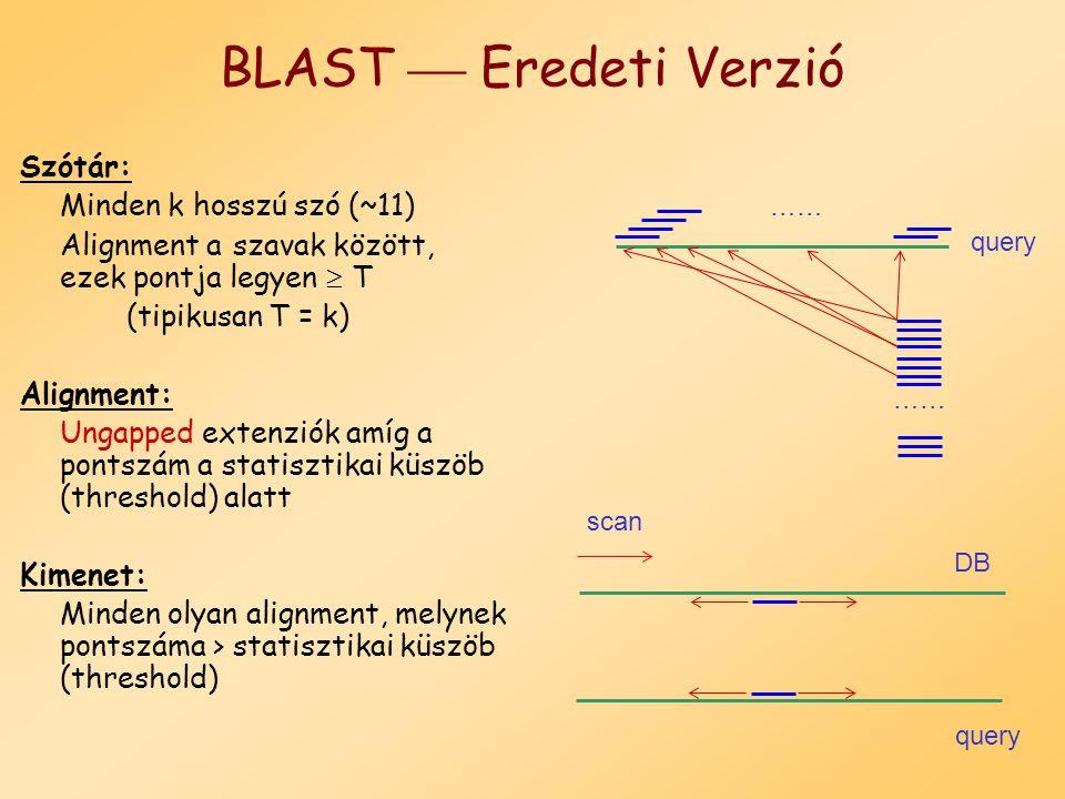 BLAST (Basic Local Alignment Search Tool) Alapok: 1.A kereső szekvencia összes lehetséges szavából létrehoz egy szótárat 2.Lokális alignmentet indít minden szóra ami talál párt az adatbázisban Futási idő: O(MN) Nagyságrendekkel gyorsabb, mint a Smith-Waterman query DB