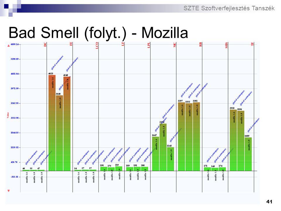 SZTE Szoftverfejlesztés Tanszék 41 Bad Smell (folyt.) - Mozilla