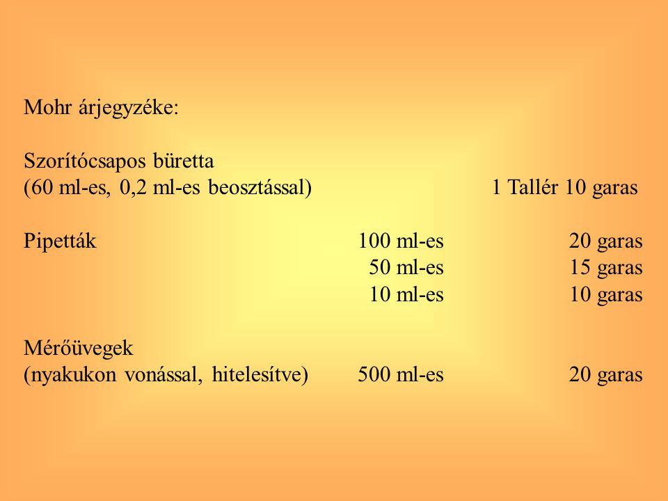 Mohr árjegyzéke: Szorítócsapos büretta (60 ml-es, 0,2 ml-es beosztással)1 Tallér 10 garas Pipetták100 ml-es 20 garas 50 ml-es 15 garas 10 ml-es 10 gar