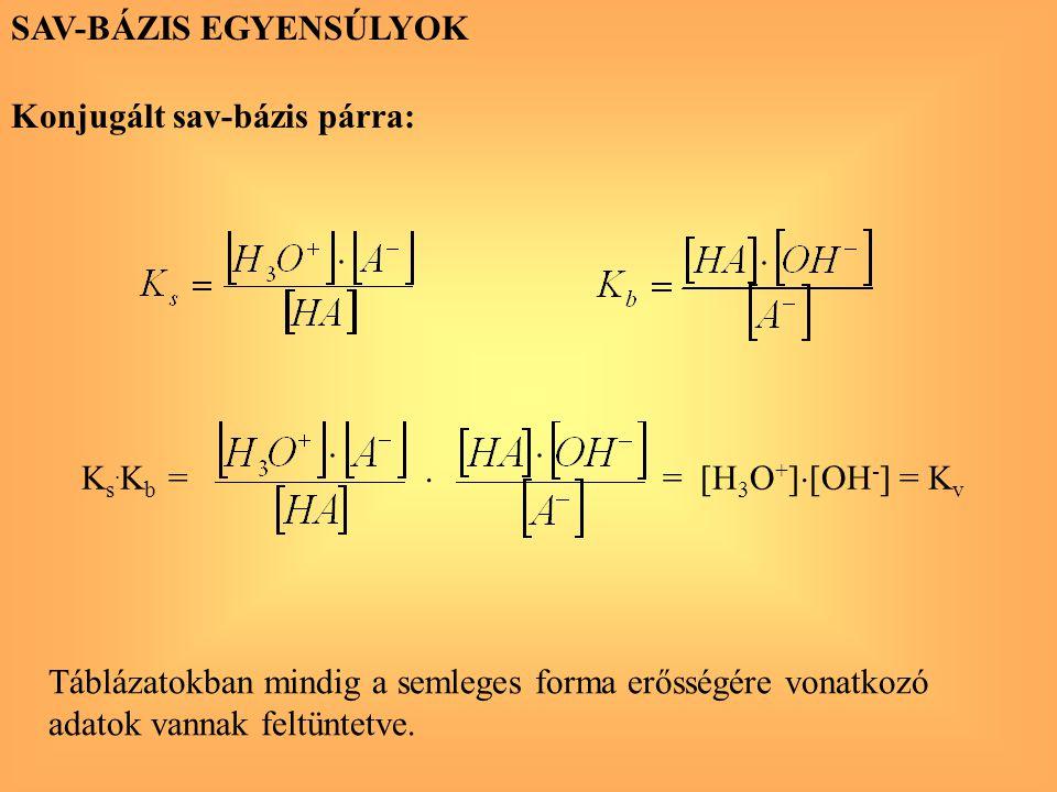 SAV-BÁZIS EGYENSÚLYOK Konjugált sav-bázis párra: K s. K b =  = [H 3 O + ]  [OH - ] = K v Táblázatokban mindig a semleges forma erősségére vonatkozó