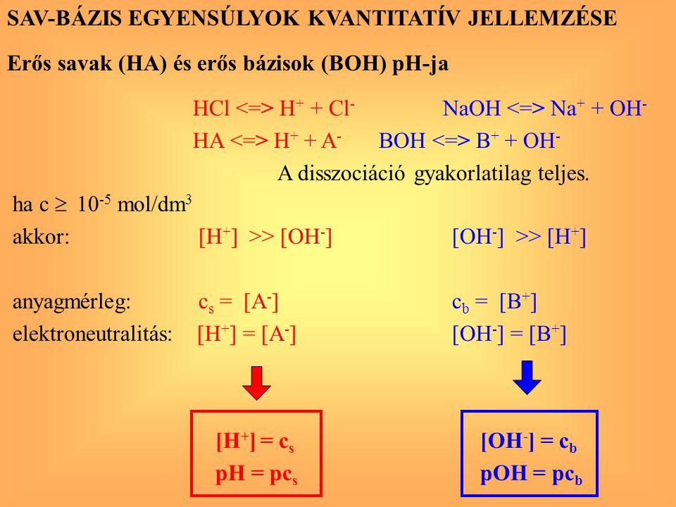 SAV-BÁZIS EGYENSÚLYOK KVANTITATÍV JELLEMZÉSE Erős savak (HA) és erős bázisok (BOH) pH-ja HCl H + + Cl - NaOH Na + + OH - HA H + + A - BOH B + + OH - A