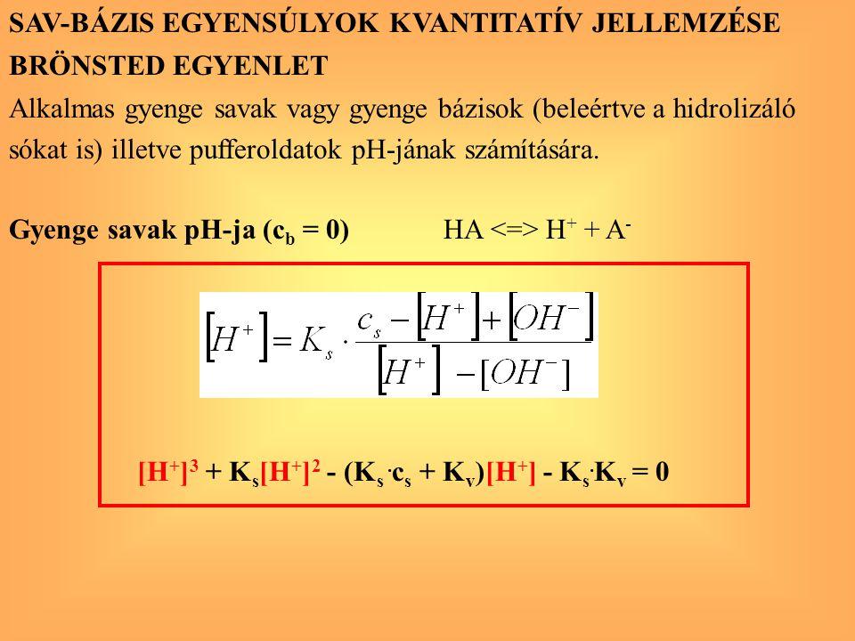 BRÖNSTED EGYENLET SAV-BÁZIS EGYENSÚLYOK KVANTITATÍV JELLEMZÉSE HA H + + A - Alkalmas gyenge savak vagy gyenge bázisok (beleértve a hidrolizáló sókat i