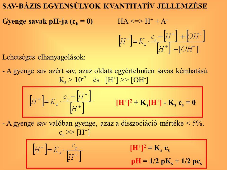 Lehetséges elhanyagolások: - A gyenge sav azért sav, azaz oldata egyértelműen savas kémhatású. K s > 10 -7 és [H + ] >> [OH - ] HA H + + A - Gyenge sa