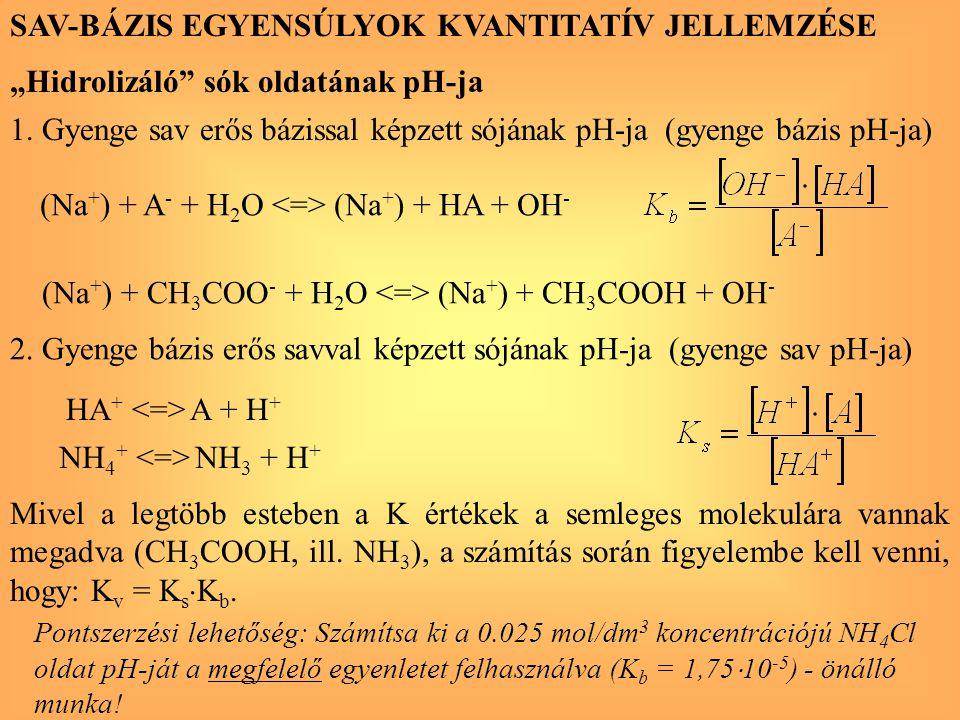 """SAV-BÁZIS EGYENSÚLYOK KVANTITATÍV JELLEMZÉSE """"Hidrolizáló"""" sók oldatának pH-ja 1. Gyenge sav erős bázissal képzett sójának pH-ja (gyenge bázis pH-ja)"""
