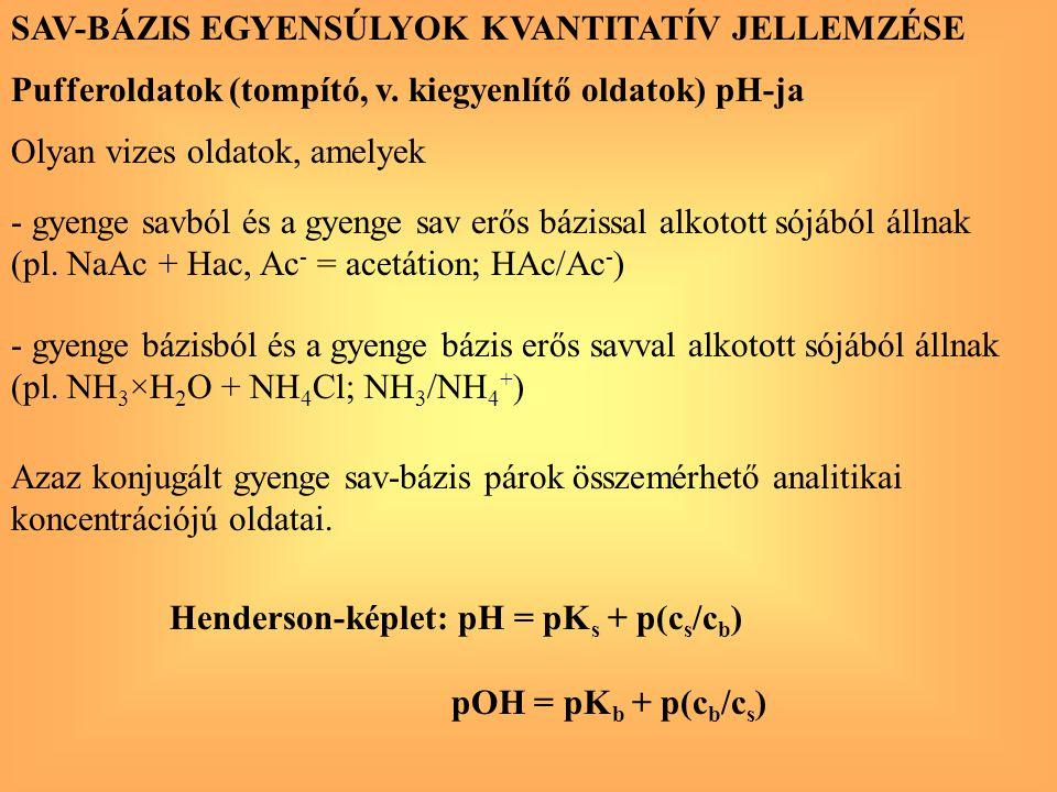 SAV-BÁZIS EGYENSÚLYOK KVANTITATÍV JELLEMZÉSE Pufferoldatok (tompító, v. kiegyenlítő oldatok) pH-ja Olyan vizes oldatok, amelyek - gyenge savból és a g