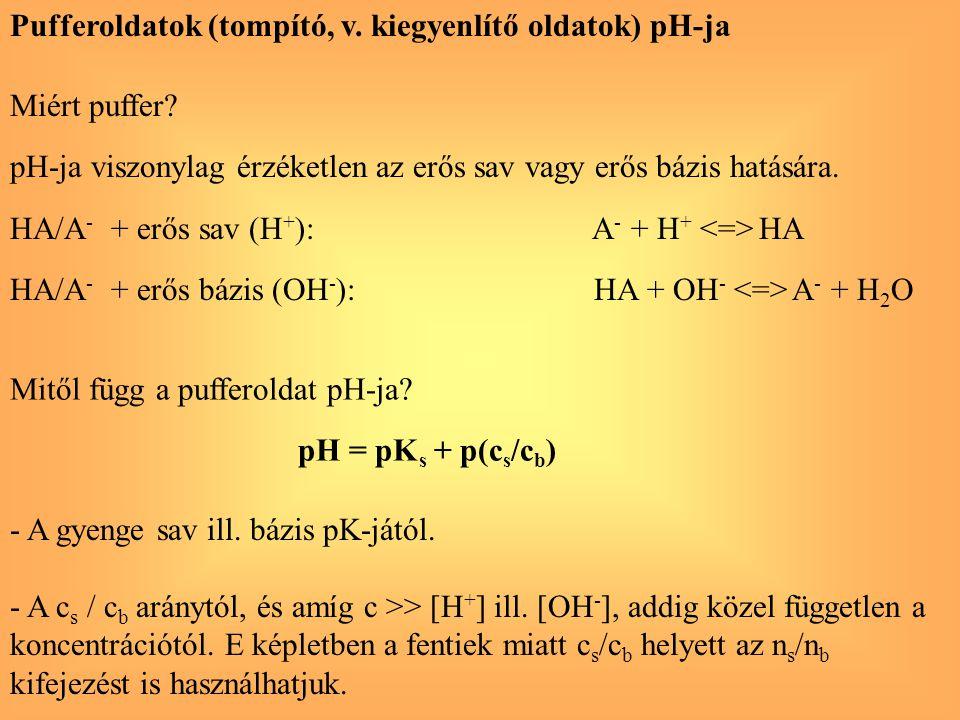 Pufferoldatok (tompító, v. kiegyenlítő oldatok) pH-ja Miért puffer? pH-ja viszonylag érzéketlen az erős sav vagy erős bázis hatására. HA/A - + erős sa