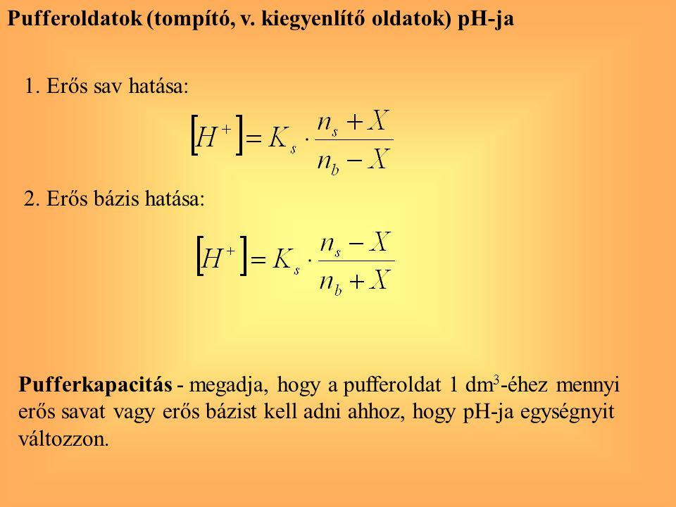 Pufferkapacitás - megadja, hogy a pufferoldat 1 dm 3 -éhez mennyi erős savat vagy erős bázist kell adni ahhoz, hogy pH-ja egységnyit változzon. Puffer