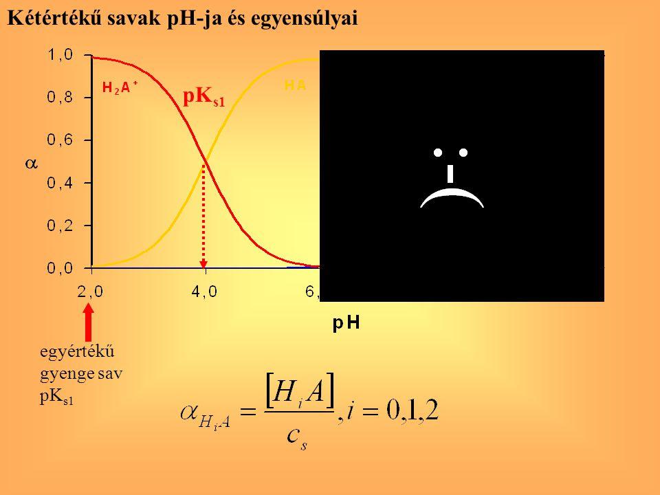 Kétértékű savak pH-ja és egyensúlyai pK s1 pK s2 egyértékű gyenge sav pK s1