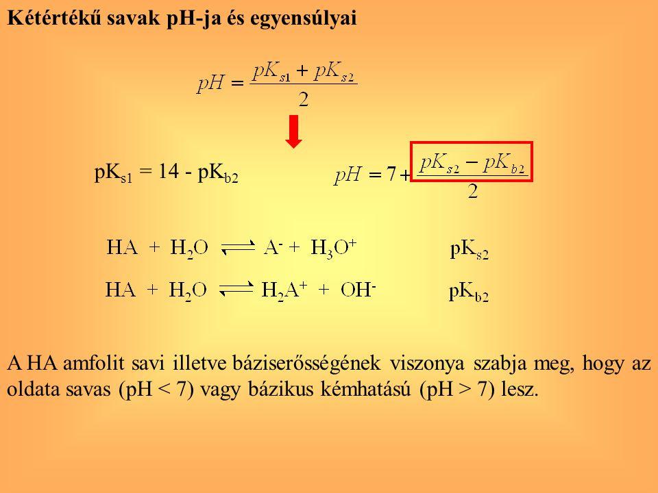 pK s1 = 14 - pK b2 A HA amfolit savi illetve báziserősségének viszonya szabja meg, hogy az oldata savas (pH 7) lesz. Kétértékű savak pH-ja és egyensúl