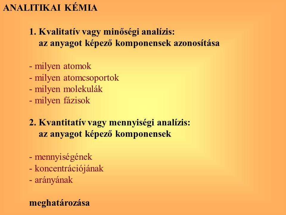 SAV-BÁZIS EGYENSÚLYOK KVANTITATÍV JELLEMZÉSE Sav - bázis titrálási görbék 5.