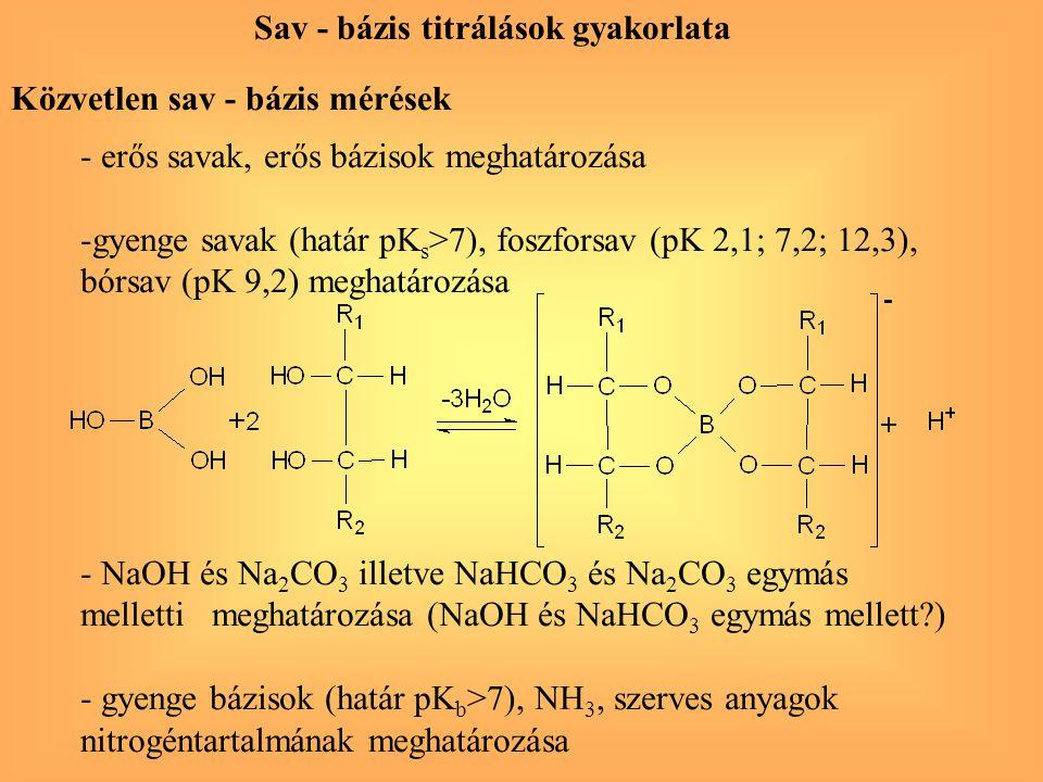 Sav - bázis titrálások gyakorlata Közvetlen sav - bázis mérések - erős savak, erős bázisok meghatározása -gyenge savak (határ pK s >7), foszforsav (pK