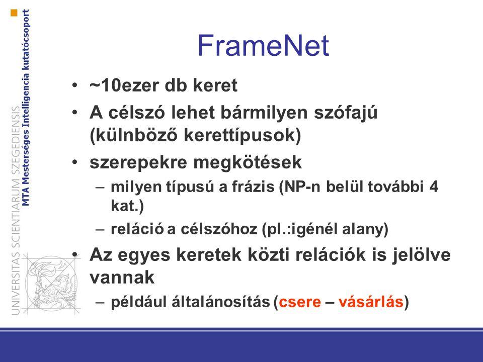 FrameNet ~10ezer db keret A célszó lehet bármilyen szófajú (külnböző kerettípusok) szerepekre megkötések –milyen típusú a frázis (NP-n belül további 4 kat.) –reláció a célszóhoz (pl.:igénél alany) Az egyes keretek közti relációk is jelölve vannak –például általánosítás (csere – vásárlás)