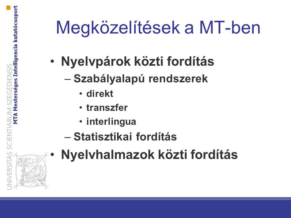 Megközelítések a MT-ben Nyelvpárok közti fordítás –Szabályalapú rendszerek direkt transzfer interlingua –Statisztikai fordítás Nyelvhalmazok közti for