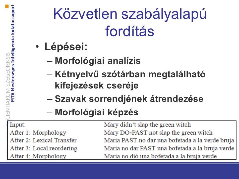 Közvetlen szabályalapú fordítás Lépései: –Morfológiai analízis –Kétnyelvű szótárban megtalálható kifejezések cseréje –Szavak sorrendjének átrendezése –Morfológiai képzés