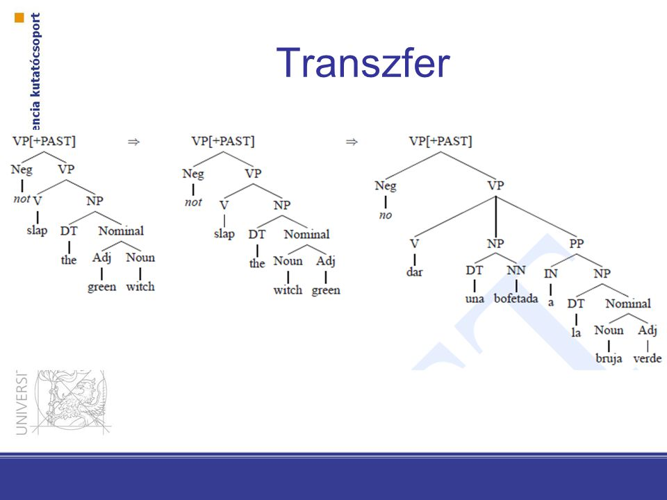 Transzfer