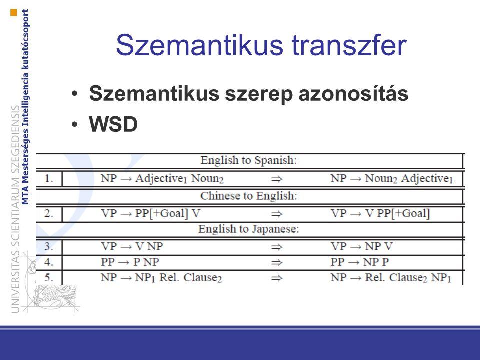 Szemantikus transzfer Szemantikus szerep azonosítás WSD