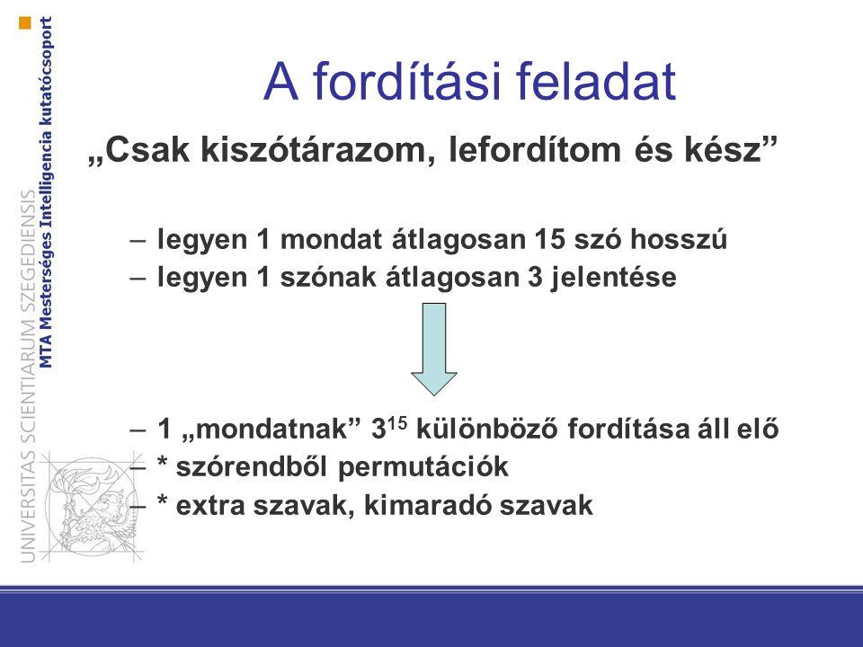 """A fordítási feladat """"Csak kiszótárazom, lefordítom és kész"""" –legyen 1 mondat átlagosan 15 szó hosszú –legyen 1 szónak átlagosan 3 jelentése –1 """"mondat"""