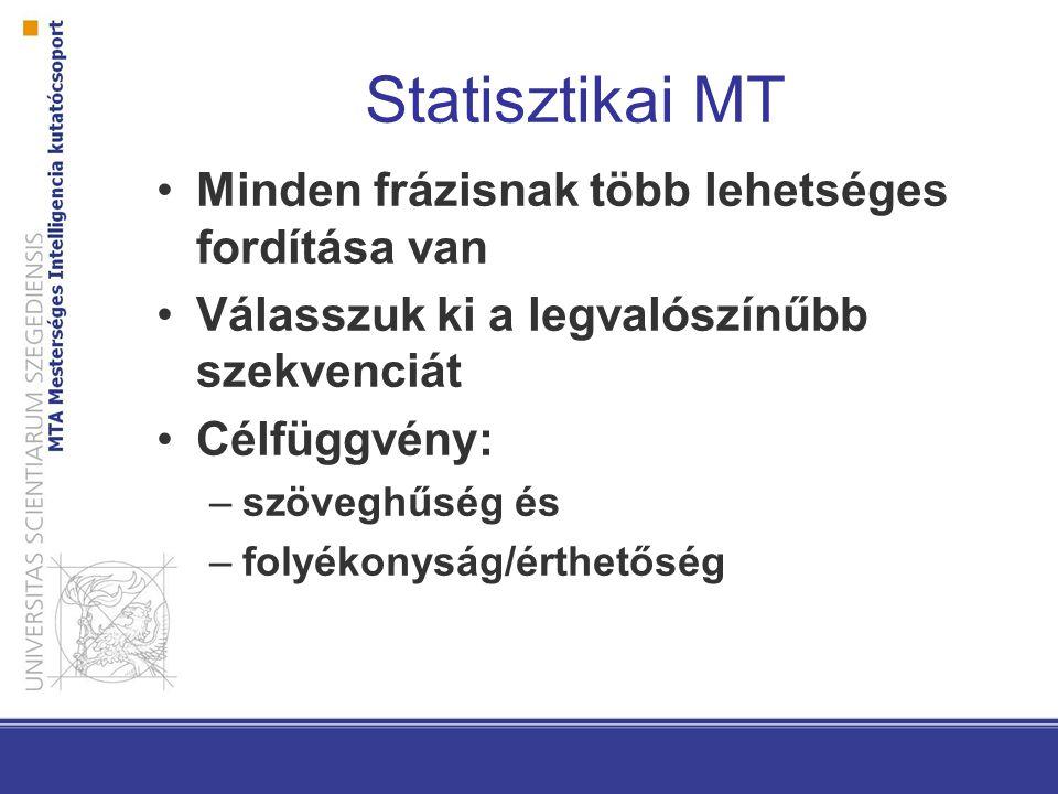 Statisztikai MT Minden frázisnak több lehetséges fordítása van Válasszuk ki a legvalószínűbb szekvenciát Célfüggvény: –szöveghűség és –folyékonyság/ér