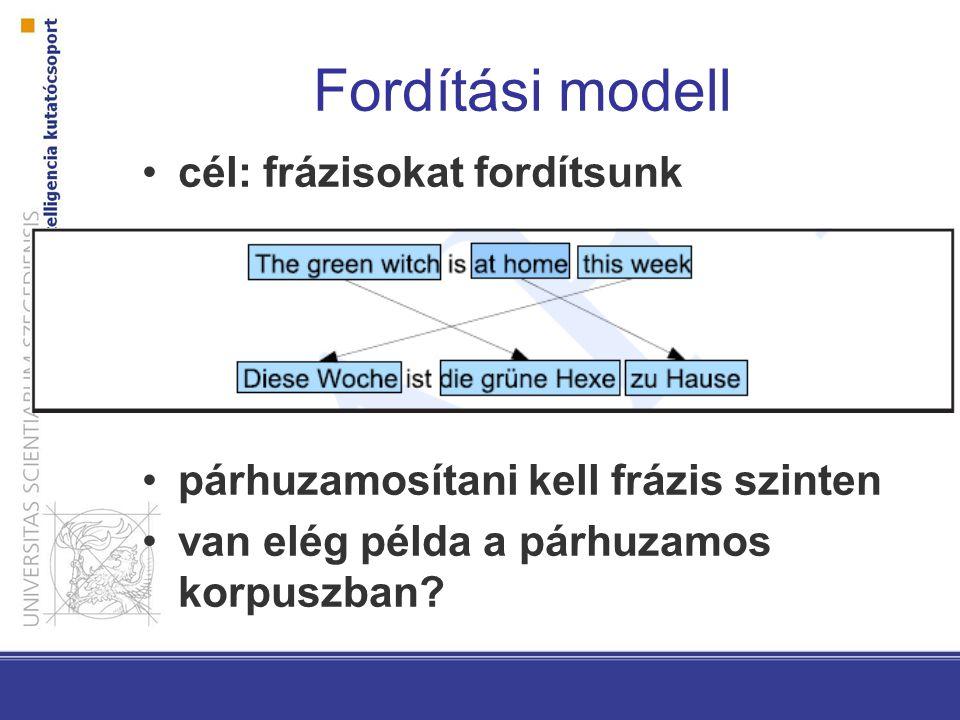 Fordítási modell cél: frázisokat fordítsunk párhuzamosítani kell frázis szinten van elég példa a párhuzamos korpuszban