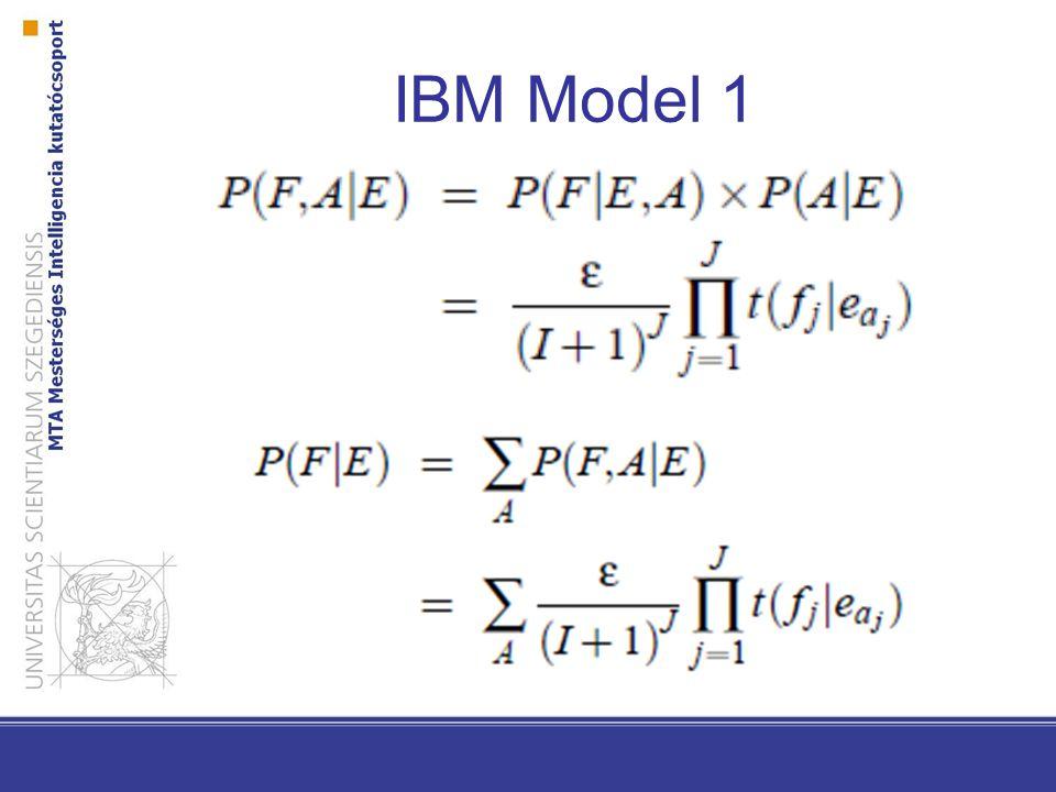 IBM Model 1