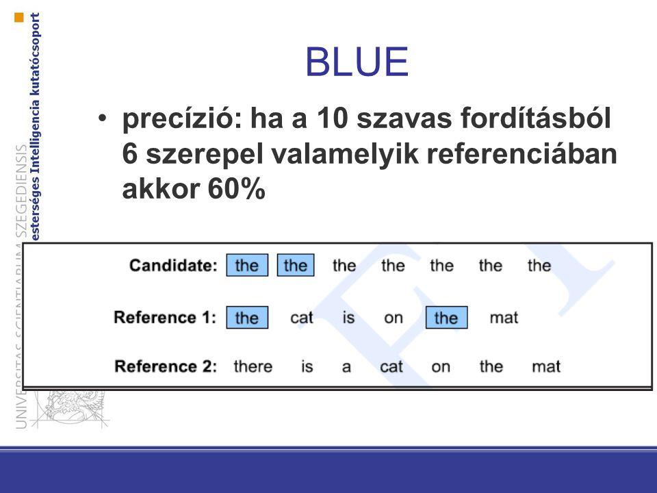 precízió: ha a 10 szavas fordításból 6 szerepel valamelyik referenciában akkor 60%