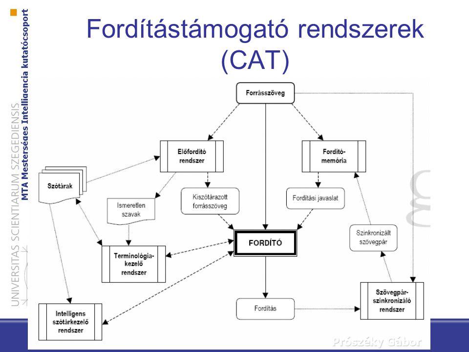 Fordítástámogató rendszerek (CAT)
