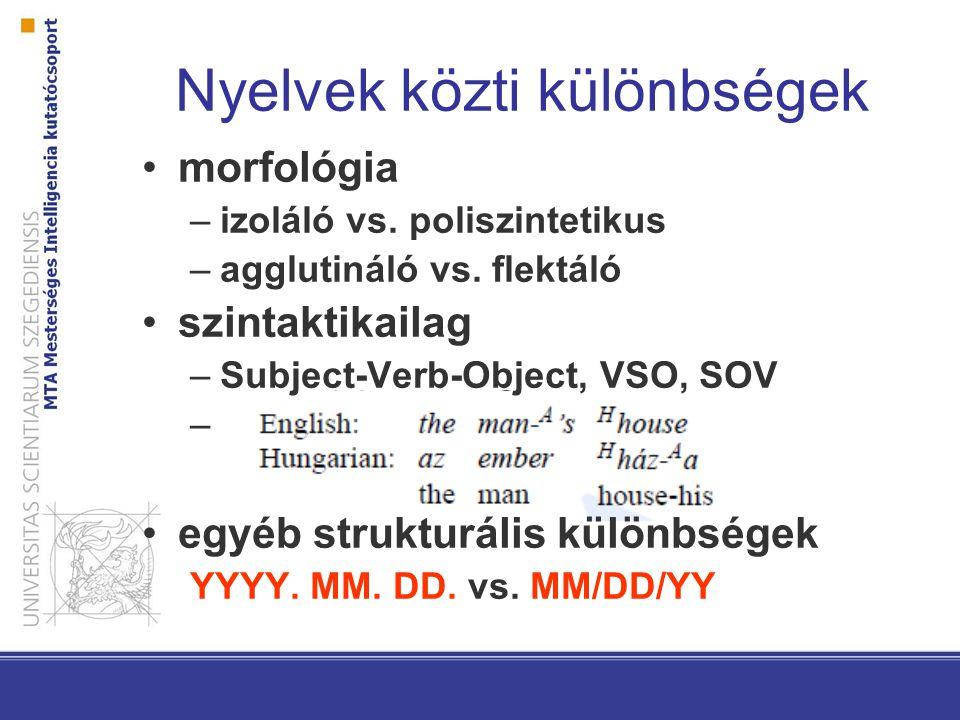 Nyelvek közti különbségek morfológia –izoláló vs. poliszintetikus –agglutináló vs. flektáló szintaktikailag –Subject-Verb-Object, VSO, SOV – egyéb str