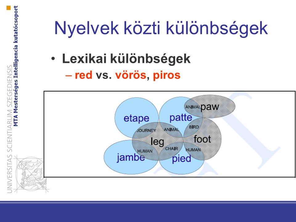 Nyelvek közti különbségek Lexikai különbségek –red vs. vörös, piros