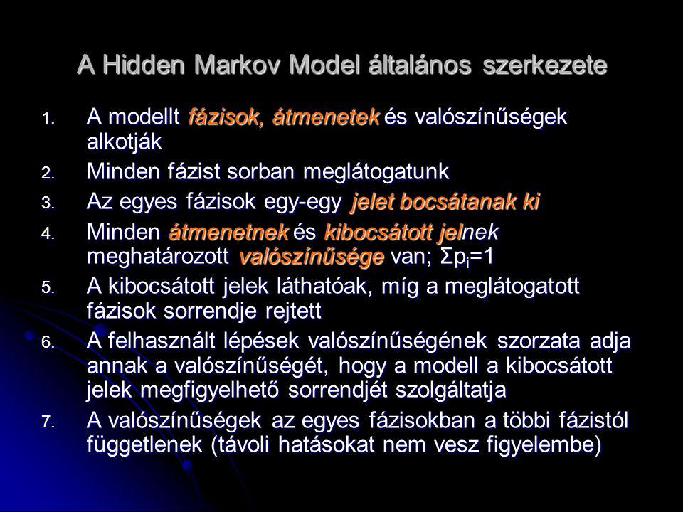 A Hidden Markov Model általános szerkezete 1.