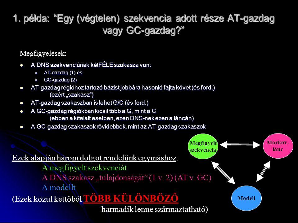 """1. példa: """"Egy (végtelen) szekvencia adott része AT-gazdag vagy GC-gazdag?"""" A DNS szekvenciának kétFÉLE szakasza van: A DNS szekvenciának kétFÉLE szak"""