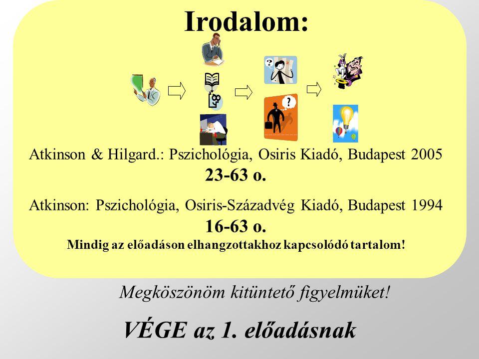 VÉGE az 1. előadásnak Megköszönöm kitüntető figyelmüket! Irodalom: Atkinson & Hilgard.: Pszichológia, Osiris Kiadó, Budapest 2005 23-63 o. Atkinson: P