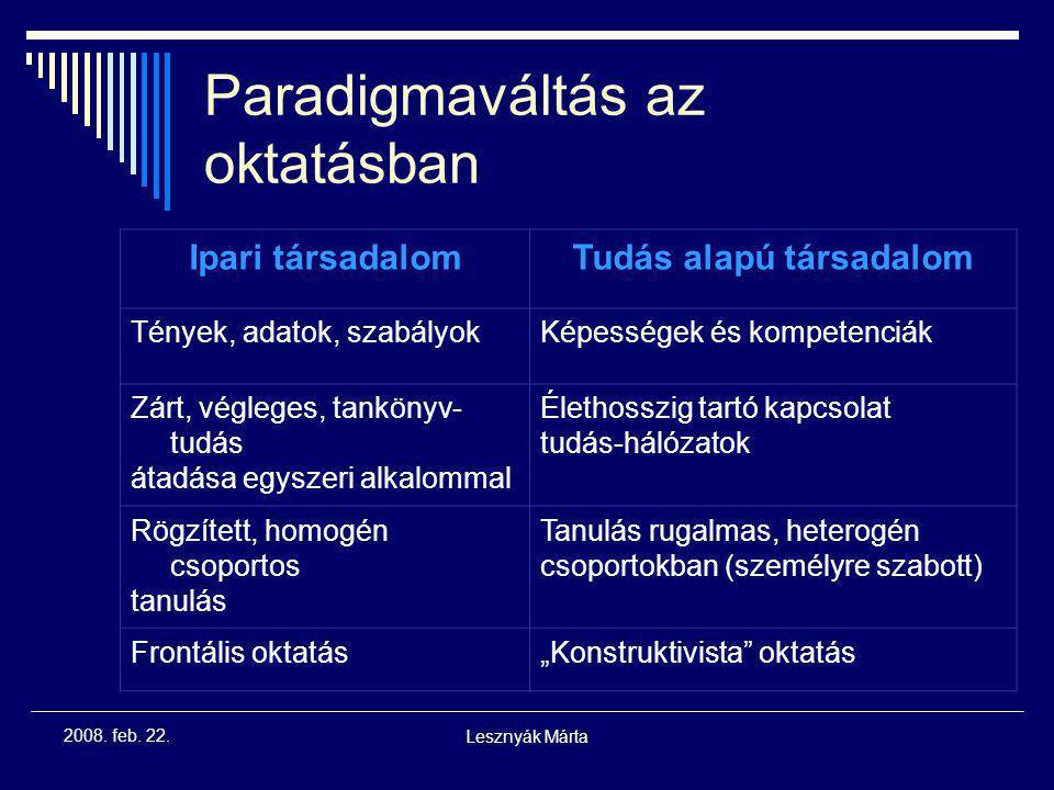 Lesznyák Márta 2008.feb. 22.