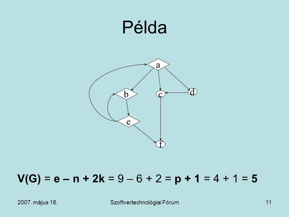 2007. május 16.Szoftvertechnológiai Fórum11 Példa V(G) = e – n + 2k = 9 – 6 + 2 = p + 1 = 4 + 1 = 5 a b e c d f