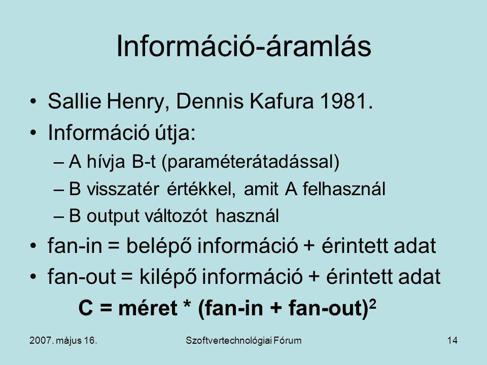 2007. május 16.Szoftvertechnológiai Fórum14 Információ-áramlás Sallie Henry, Dennis Kafura 1981. Információ útja: –A hívja B-t (paraméterátadással) –B