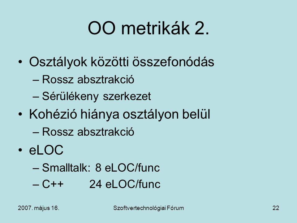 2007. május 16.Szoftvertechnológiai Fórum22 OO metrikák 2. Osztályok közötti összefonódás –Rossz absztrakció –Sérülékeny szerkezet Kohézió hiánya oszt