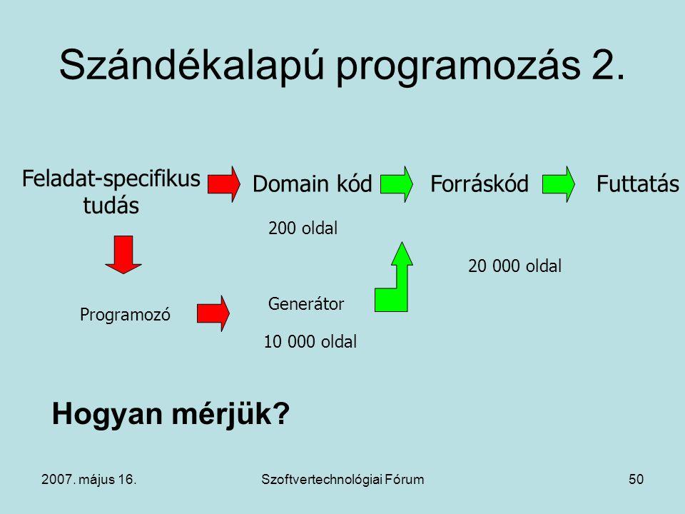 2007. május 16.Szoftvertechnológiai Fórum50 Szándékalapú programozás 2. Feladat-specifikus tudás Domain kódForráskódFuttatás 200 oldal 20 000 oldal Ge