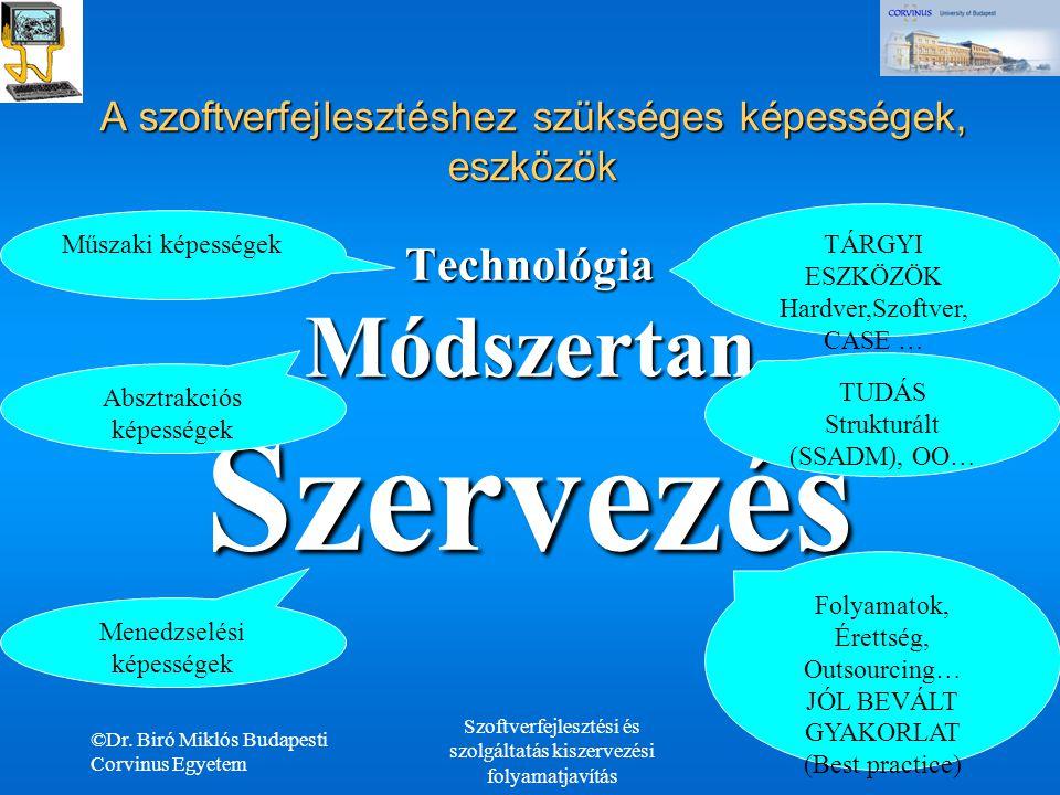 ©Dr. Biró Miklós Budapesti Corvinus Egyetem Szoftverfejlesztési és szolgáltatás kiszervezési folyamatjavítás 3 A szoftverfejlesztéshez szükséges képes