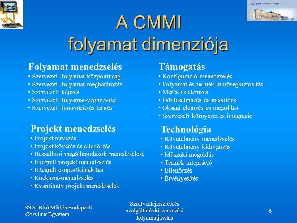©Dr. Biró Miklós Budapesti Corvinus Egyetem Szoftverfejlesztési és szolgáltatás kiszervezési folyamatjavítás 6 A CMMI folyamat dimenziója Folyamat men