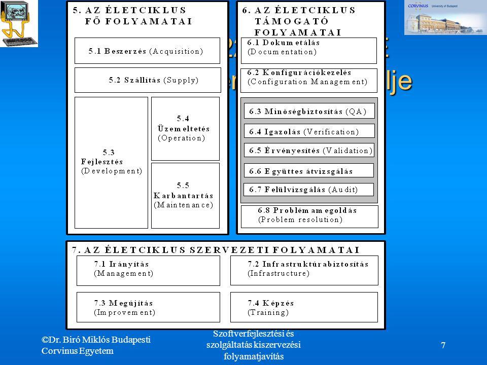 ©Dr. Biró Miklós Budapesti Corvinus Egyetem Szoftverfejlesztési és szolgáltatás kiszervezési folyamatjavítás 7 ISO/IEC 12207 a SPICE folyamat referenc