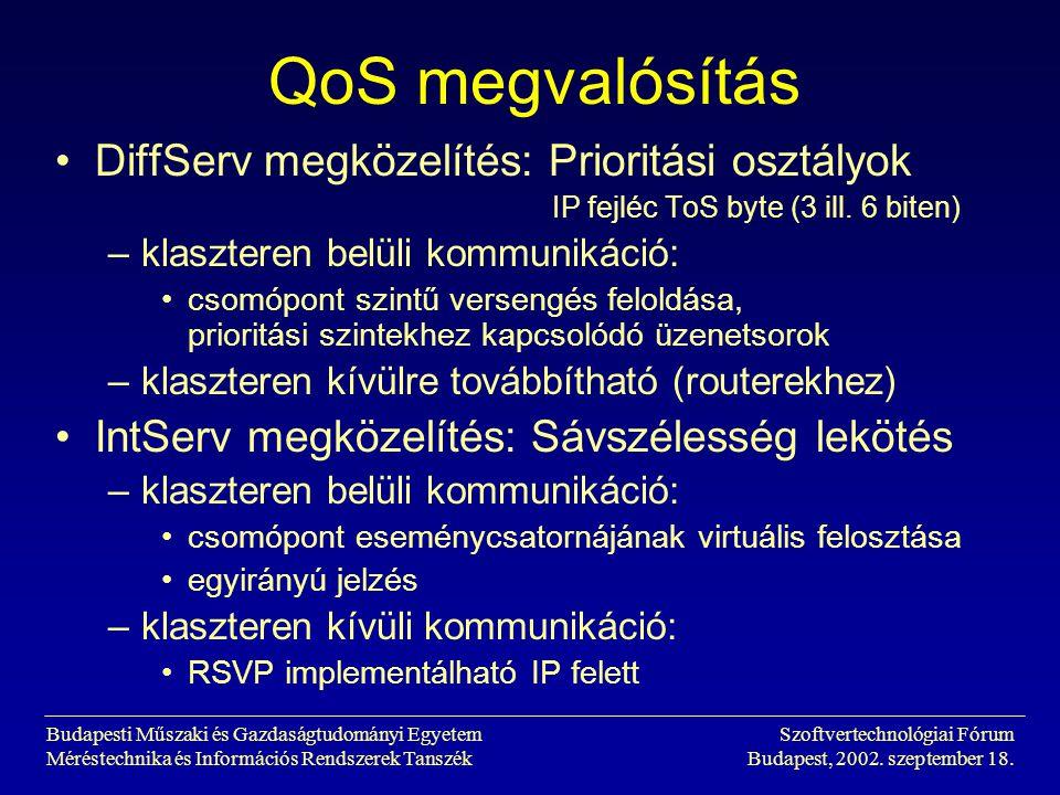 Budapesti Műszaki és Gazdaságtudományi Egyetem Méréstechnika és Információs Rendszerek Tanszék Szoftvertechnológiai Fórum Budapest, 2002.