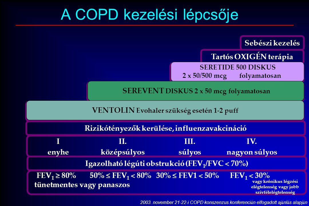 A COPD kezelési lépcsője 2003. november 21-22-i COPD konszenzus konferenci á n elfogadott aj á nl á s alapj á n Inhalációs glükokortikoidok egy vagy t
