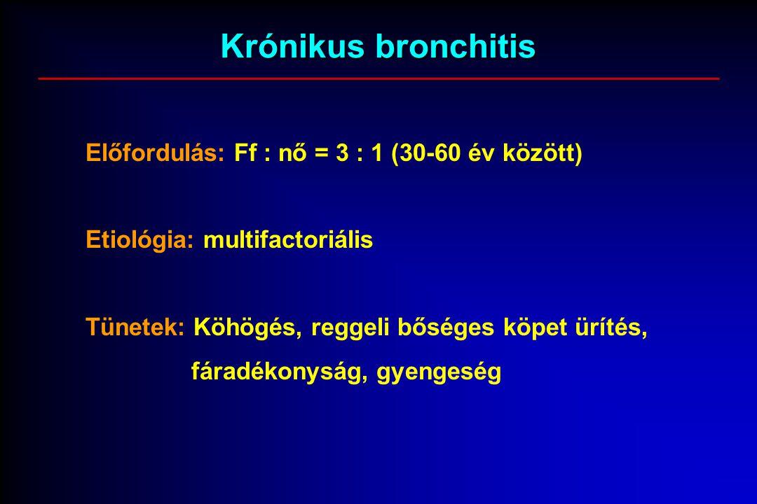 Krónikus bronchitis Előfordulás: Ff : nő = 3 : 1 (30-60 év között) Etiológia: multifactoriális Tünetek: Köhögés, reggeli bőséges köpet ürítés, fáradékonyság, gyengeség