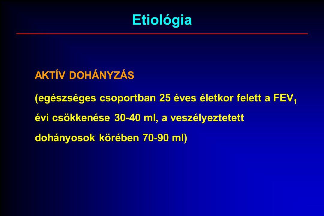 Etiológia AKTÍV DOHÁNYZÁS (egészséges csoportban 25 éves életkor felett a FEV 1 évi csökkenése 30-40 ml, a veszélyeztetett dohányosok körében 70-90 ml)