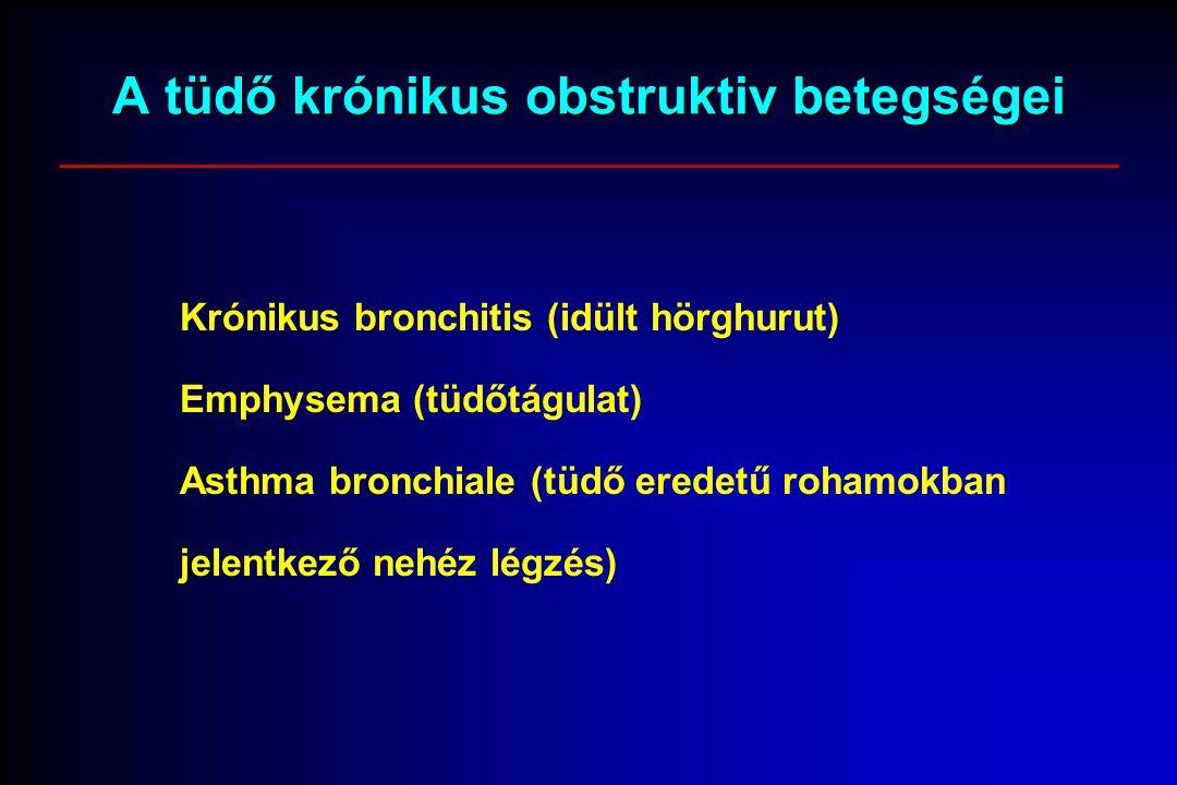 A tüdő krónikus obstruktiv betegségei Krónikus bronchitis (idült hörghurut) Emphysema (tüdőtágulat) Asthma bronchiale (tüdő eredetű rohamokban jelentk