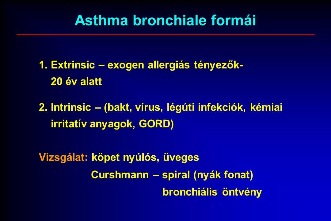 Asthma bronchiale formái 1.Extrinsic – exogen allergiás tényezők- 20 év alatt 2.