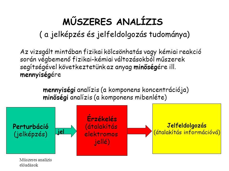 Műszeres analízis előadások MŰSZERES ANALÍZIS ( a jelképzés és jelfeldolgozás tudománya) Az vizsgált mintában fizikai kölcsönhatás vagy kémiai reakció
