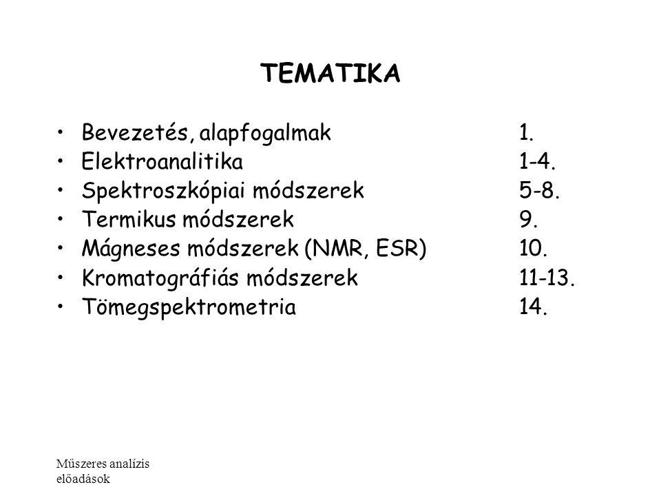 Műszeres analízis előadások TEMATIKA Bevezetés, alapfogalmak1. Elektroanalitika 1-4. Spektroszkópiai módszerek 5-8. Termikus módszerek9. Mágneses móds