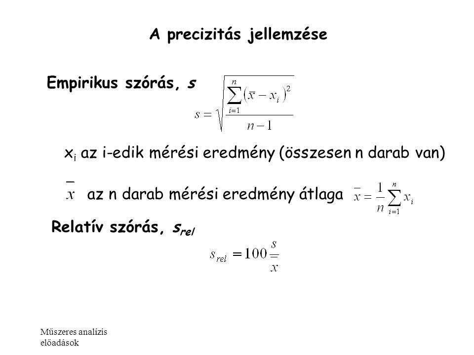 Műszeres analízis előadások A precizitás jellemzése Empirikus szórás, s x i az i-edik mérési eredmény (összesen n darab van) az n darab mérési eredmén