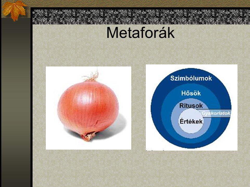 Metaforák